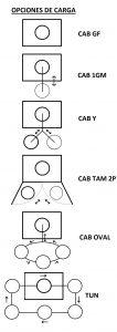 graficos-gancheras-de-carga-equipos-cab-y-tun-cym